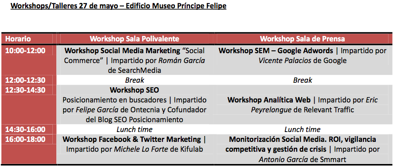 Talleres Webcongress Valencia 2011