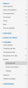 Muestra eventos Google Analytics- Google Analytics