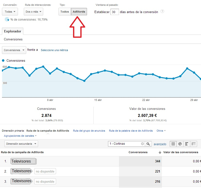 Atribuyendo a Adwords
